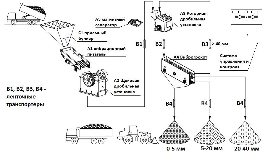 Микросхема tda1013b схема подключения